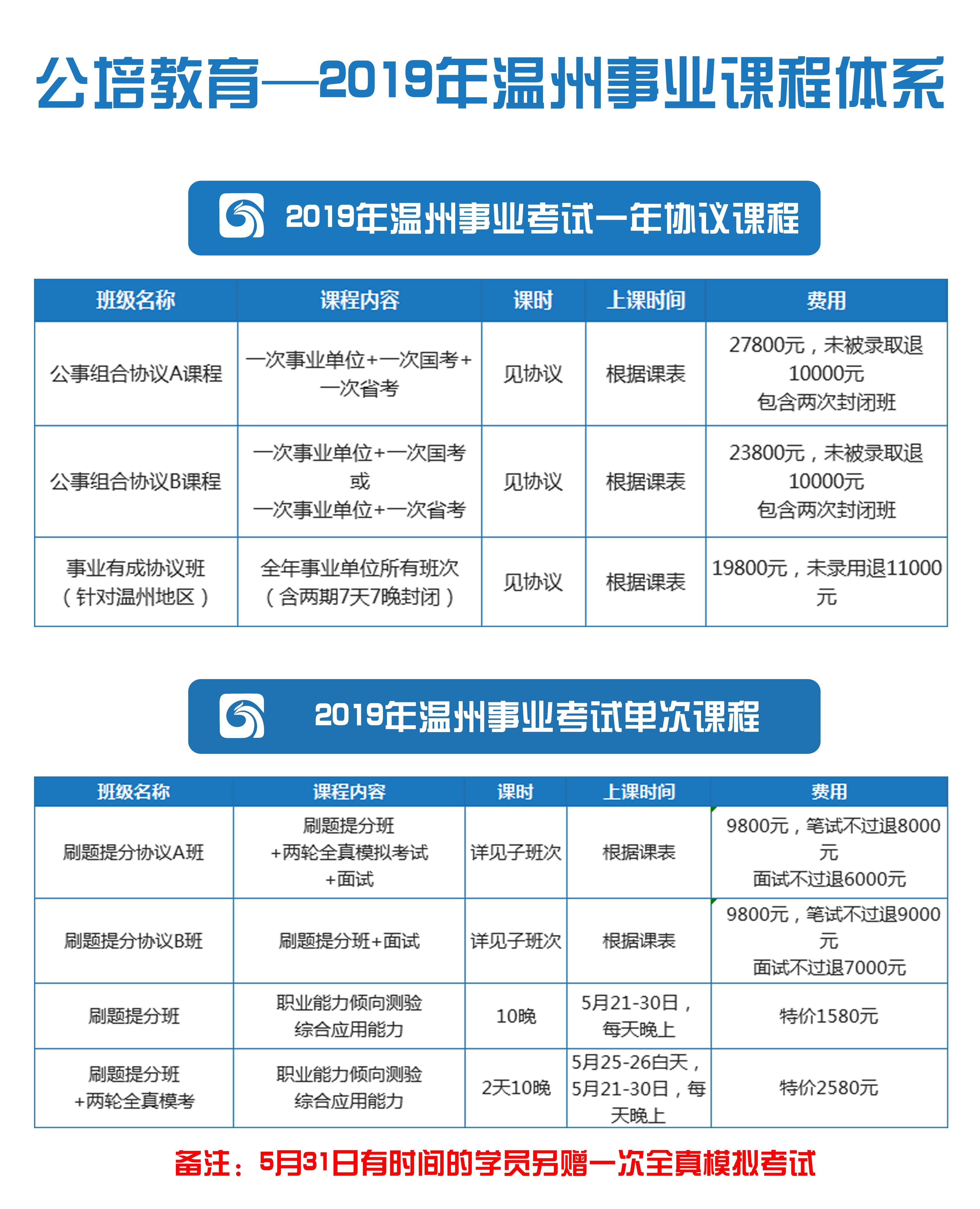 温州公务员考试|温州事业单位招聘|温州公培教育