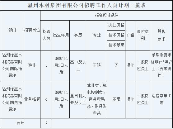 温州公务员考试|温州事业单位招聘|温州人事考试网|温州公培教育